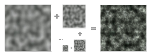Example of Perlin Noise