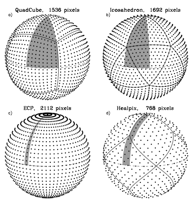 Different tesselations of a sphere