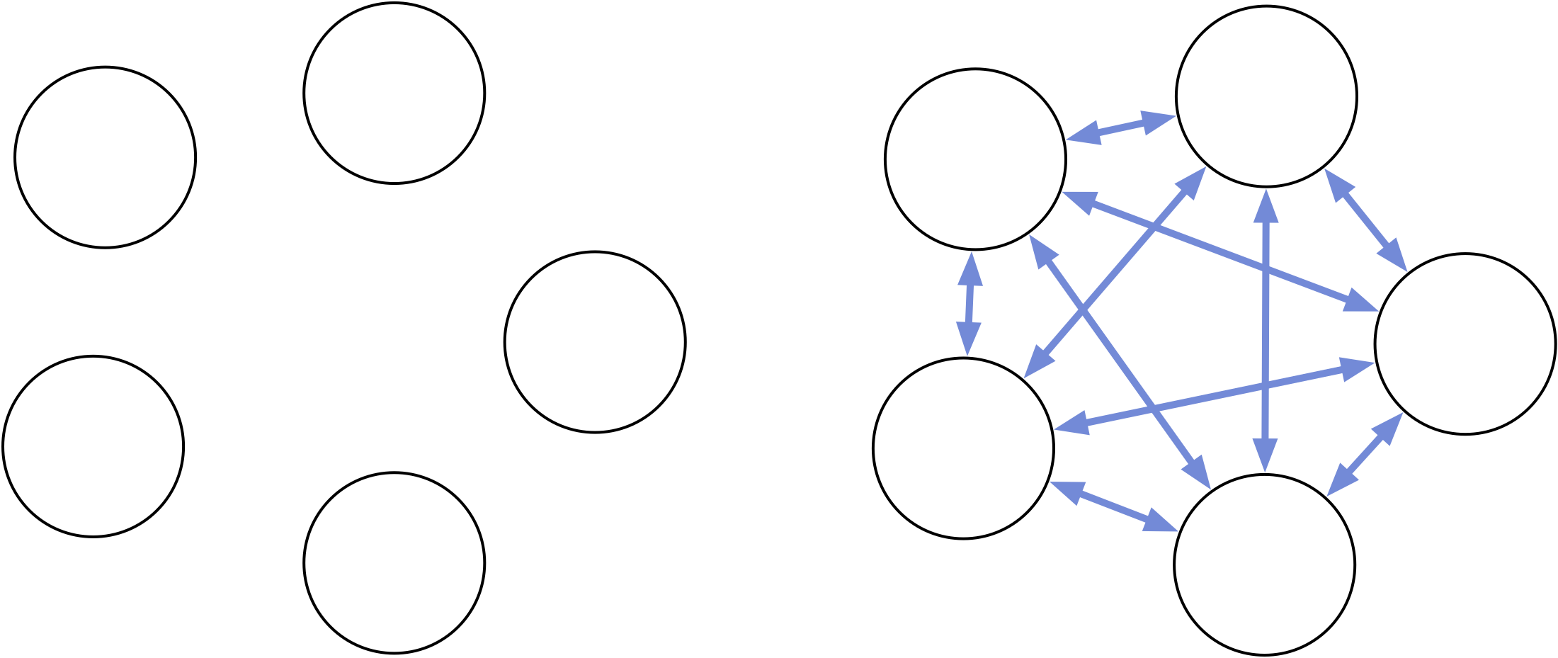 declarative vs imperative - for N states, there are N x (N - 1) possible state transitions